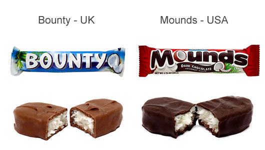 bounty -bar-uk-mounds-usa